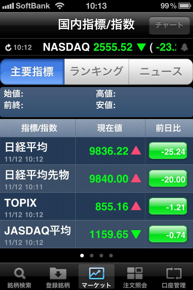 HYPER 株アプリ