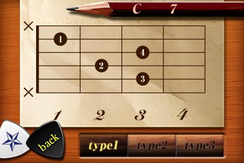 ギターコード(ベーシック)