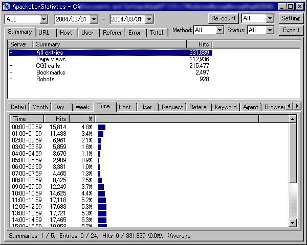 ApacheLogViewer